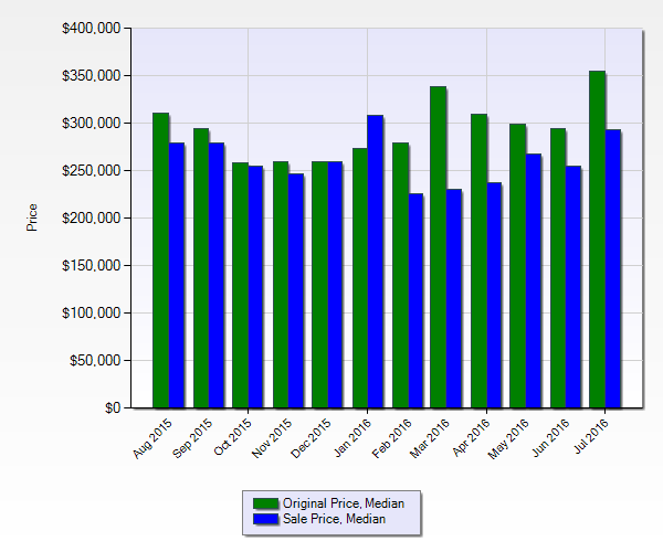 milford-connecticut-realestate-2016-market-report_0.png